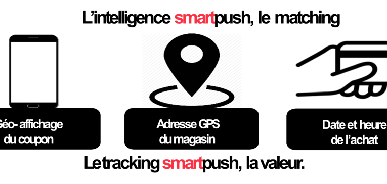 business_model_smartpush_fr_1_.png